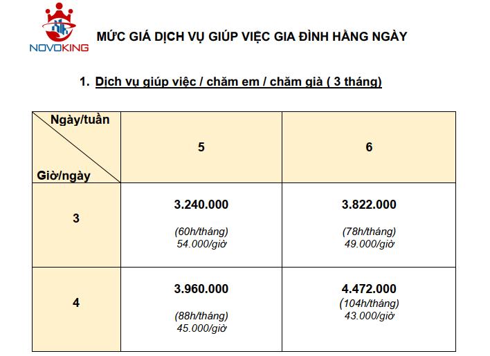 Bảng giá dịch vụ giúp việc theo giờ Đà Nẵng